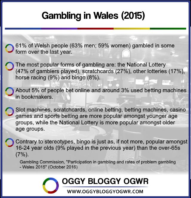 Online gambling for 16 year olds free money no deposit casino bonuses